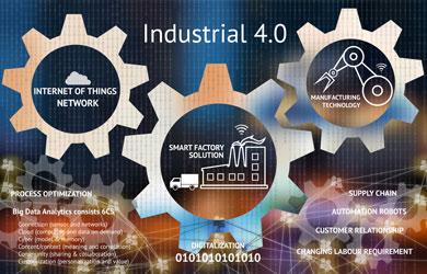 industrie-4-0-kl