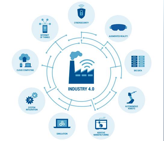 Industrie 4 0 Herausforderungen Und Chancen